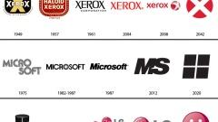 Logotipu nākotne