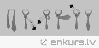 Kaklasaites mezgli,siešana (jauni mezgli)