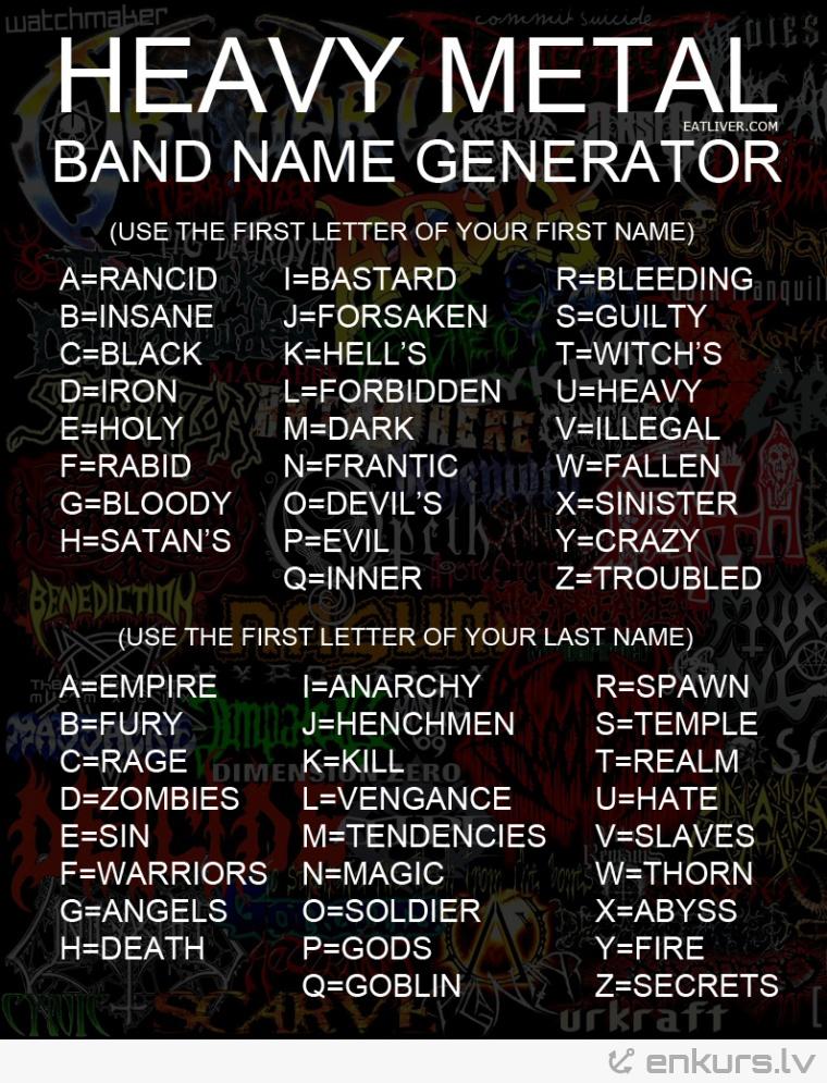 Metāla grupu nosaukumu ģenerators
