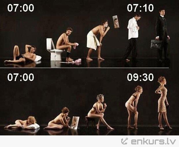 Vīriešu un sieviešu rīts