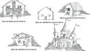 Māja no dažādiem skatpunktiem
