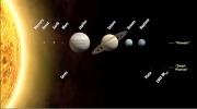 Saules sistēmas infografiks
