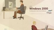 Windows lietotāju evolūcija